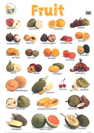 Wallchart Fruit