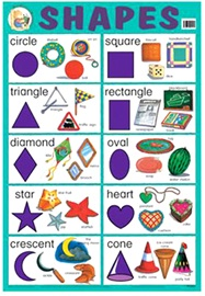 Wallchart Shapes