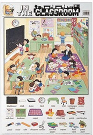 Wallchart In the Classroom